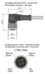 MOD.14/4 M12 PNP/LED LC5