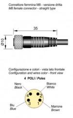 MOD.21/4 M8 LC5